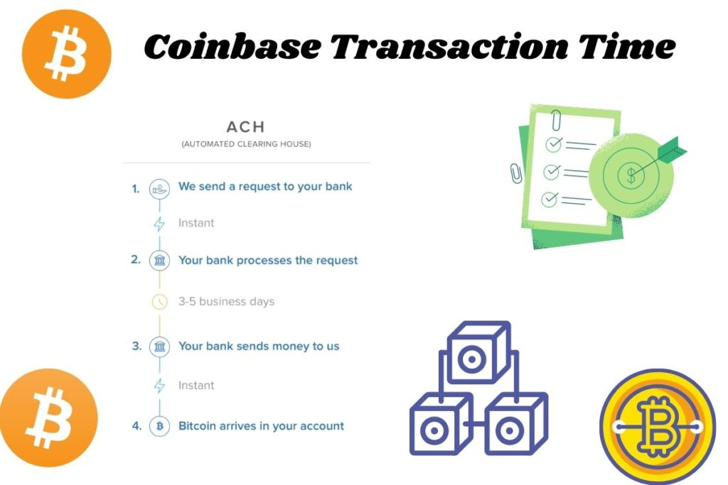 How long does Coinbase take to send bitcoin