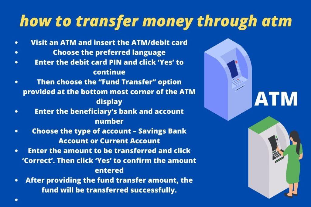 How to transfer money through ATM